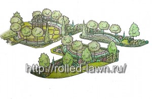 озеленение участка - проект