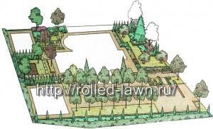 озеленение участка - план